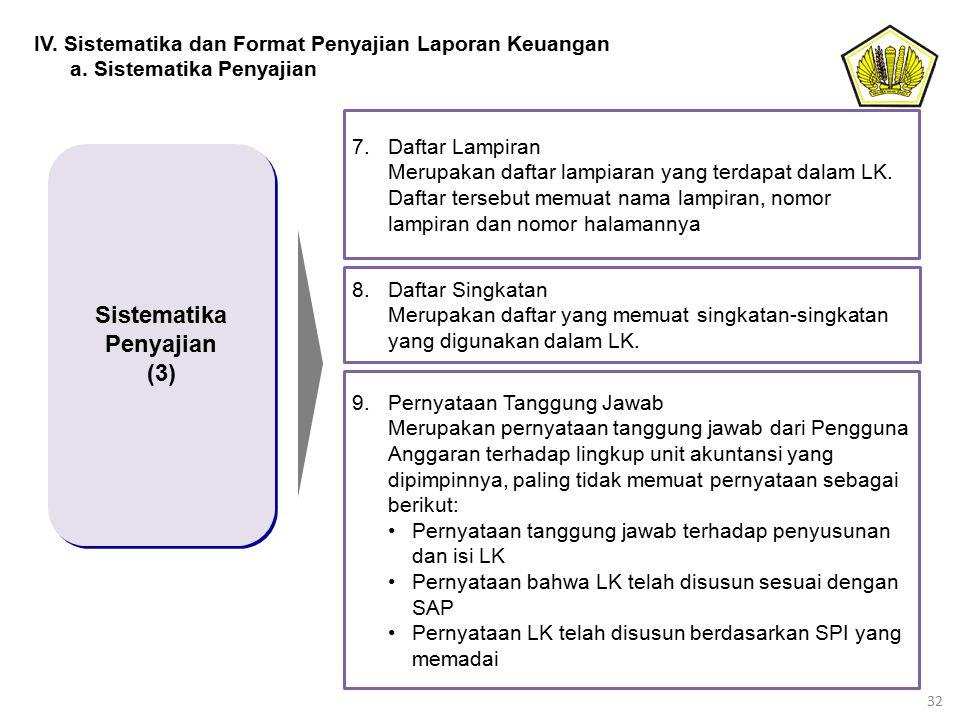 Sistematika Penyajian (3)