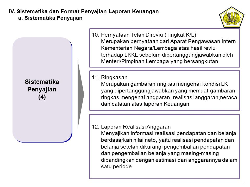 Sistematika Penyajian (4)