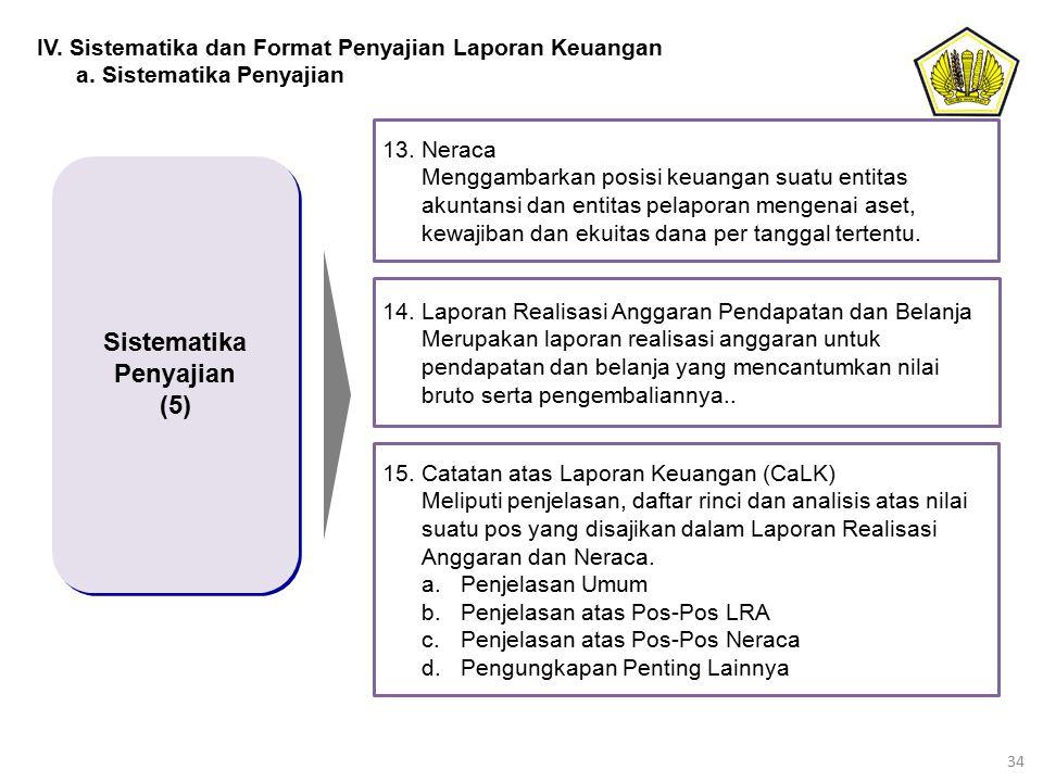 Sistematika Penyajian (5)