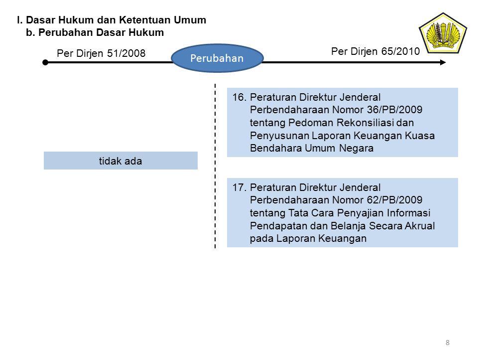 Perubahan I. Dasar Hukum dan Ketentuan Umum b. Perubahan Dasar Hukum