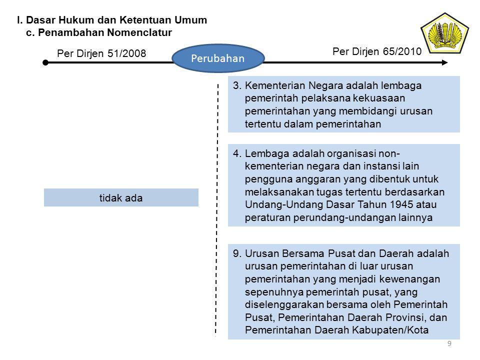 Perubahan I. Dasar Hukum dan Ketentuan Umum c. Penambahan Nomenclatur
