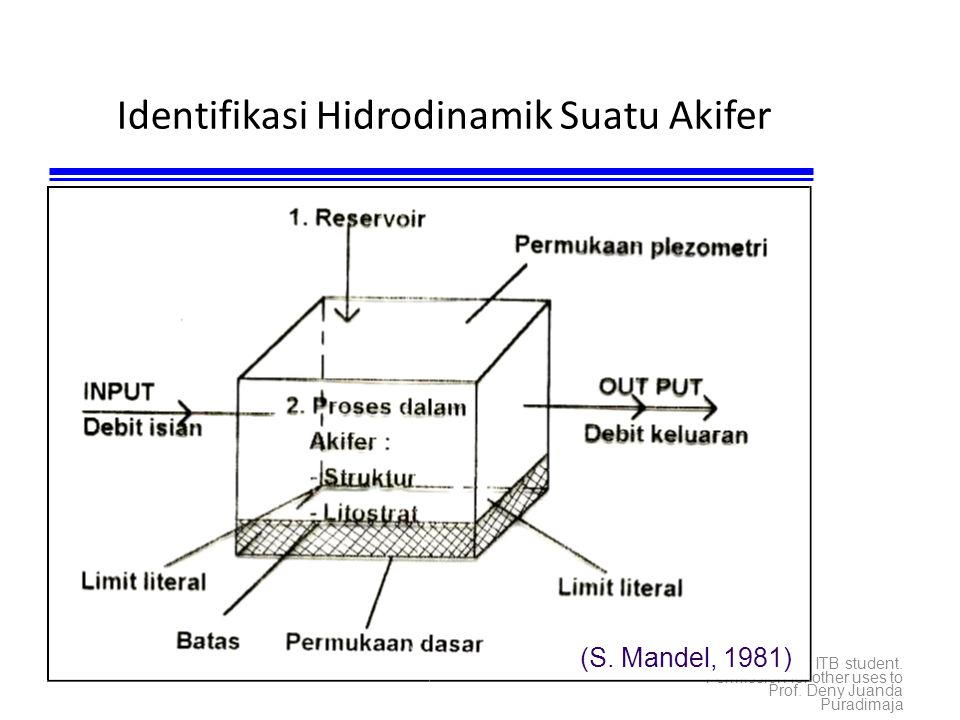 Identifikasi Hidrodinamik Suatu Akifer