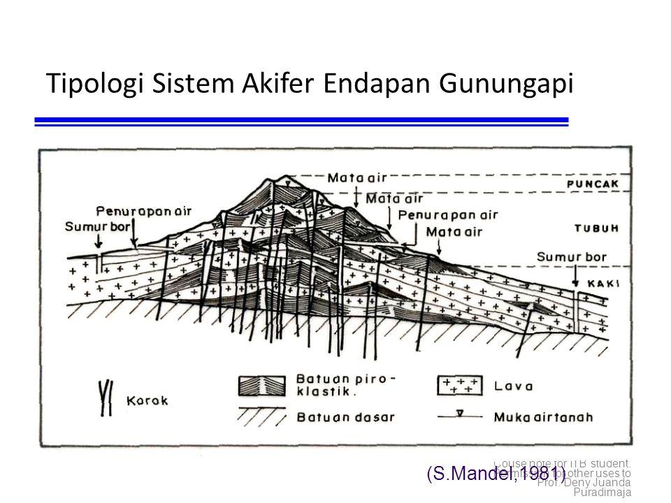 Tipologi Sistem Akifer Endapan Gunungapi