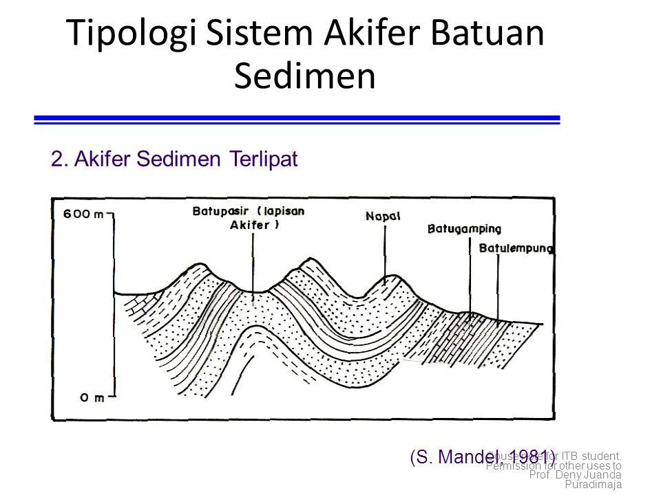 Tipologi Sistem Akifer Batuan Sedimen