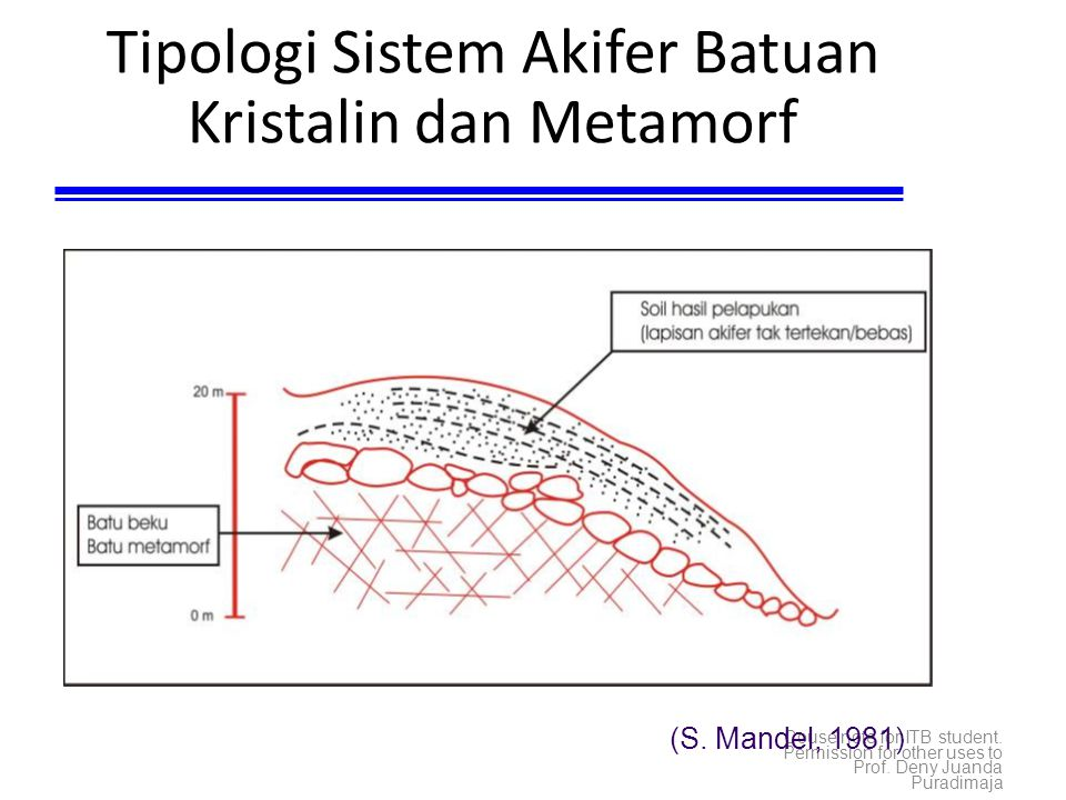 Tipologi Sistem Akifer Batuan Kristalin dan Metamorf