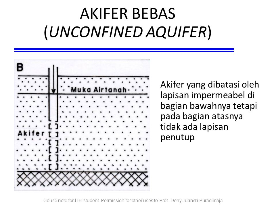 AKIFER BEBAS (UNCONFINED AQUIFER)‏