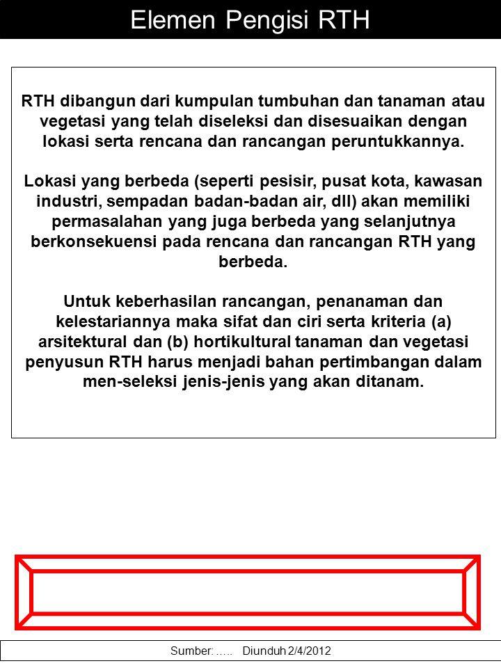 Elemen Pengisi RTH