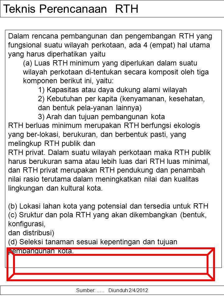 Teknis Perencanaan RTH