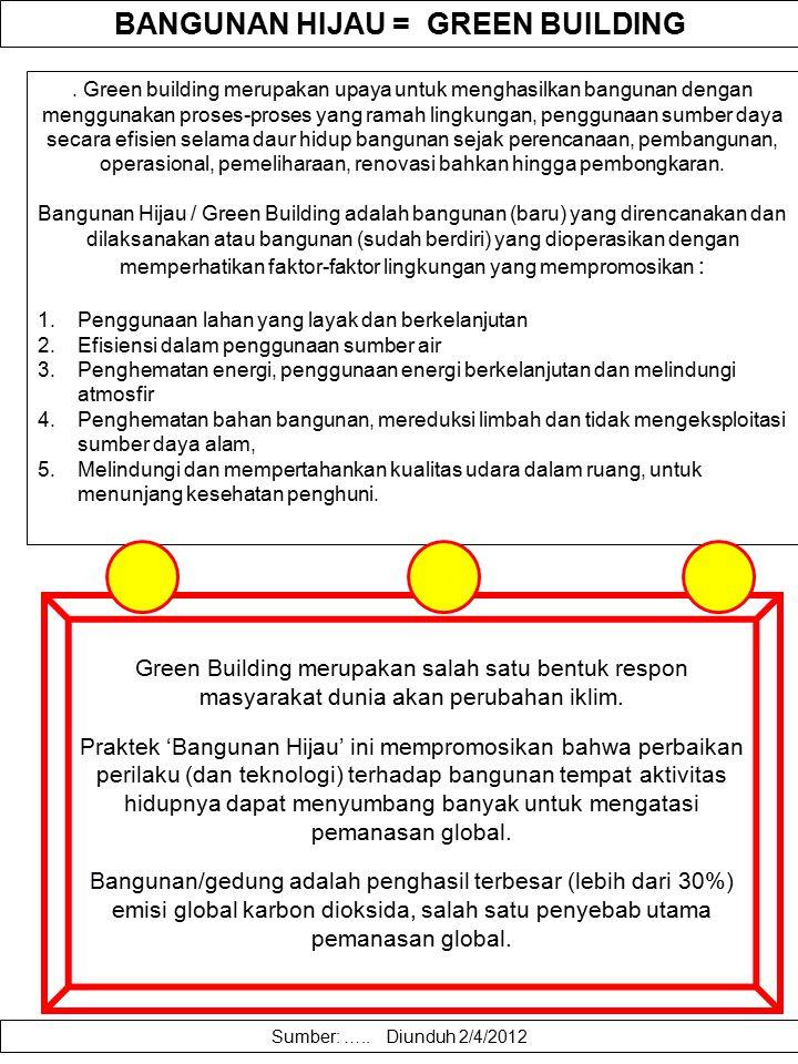 BANGUNAN HIJAU = GREEN BUILDING