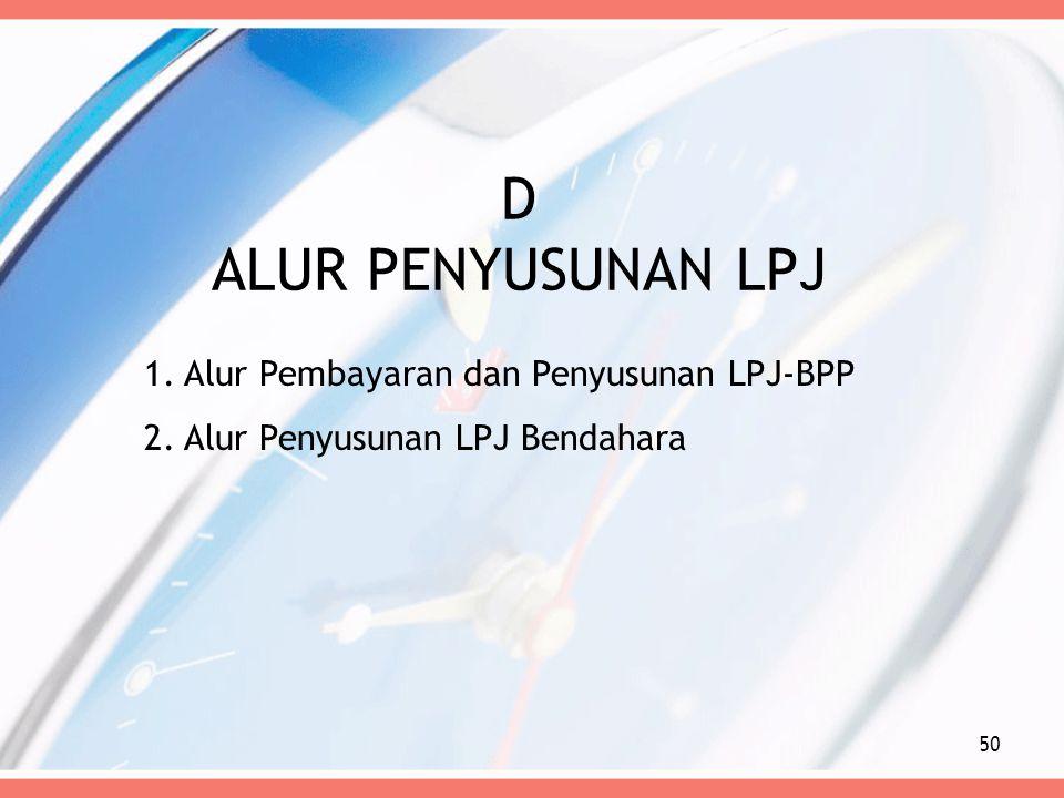 D ALUR PENYUSUNAN LPJ Alur Pembayaran dan Penyusunan LPJ-BPP
