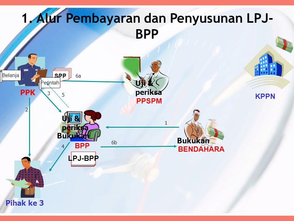 1. Alur Pembayaran dan Penyusunan LPJ-BPP