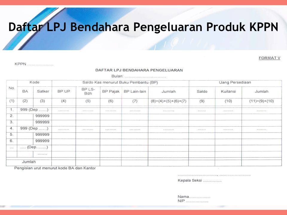 Daftar LPJ Bendahara Pengeluaran Produk KPPN