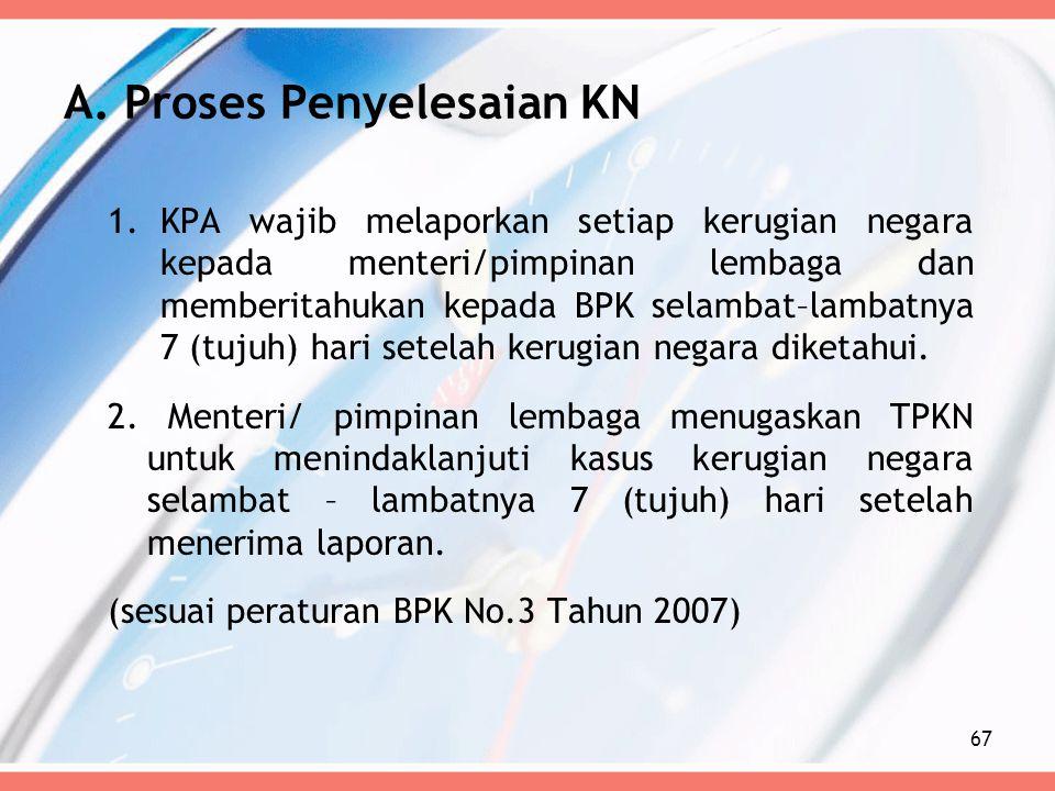 A. Proses Penyelesaian KN
