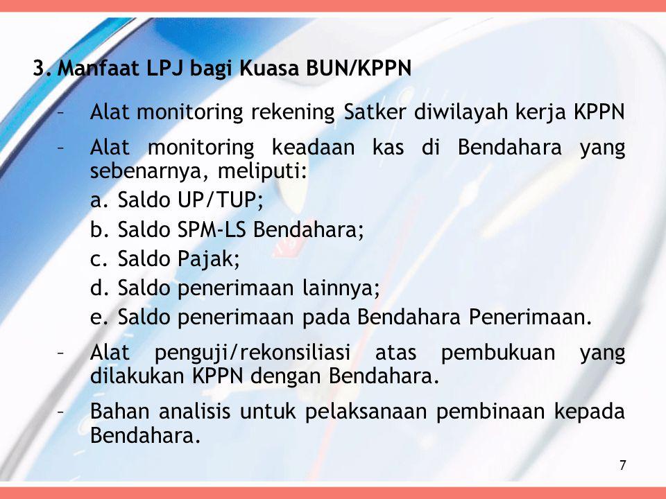 Alat monitoring rekening Satker diwilayah kerja KPPN