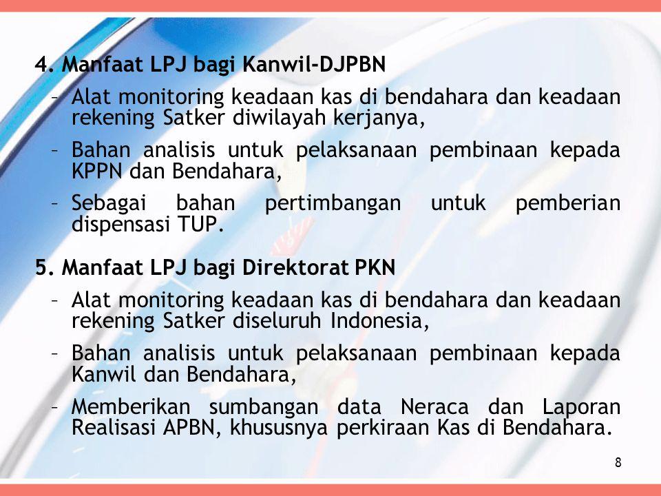 4. Manfaat LPJ bagi Kanwil-DJPBN
