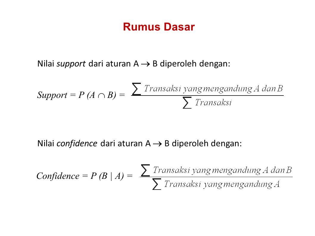 Rumus Dasar Nilai support dari aturan A  B diperoleh dengan: