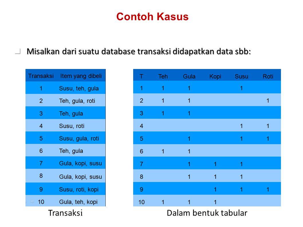 Contoh Kasus Misalkan dari suatu database transaksi didapatkan data sbb: Transaksi.