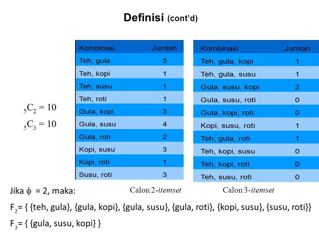 Definisi (cont'd) 5C2 = 10 5C3 = 10 Jika  = 2, maka: