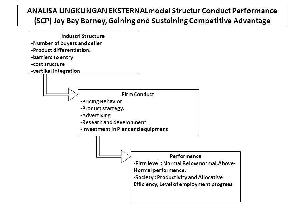 ANALISA LINGKUNGAN EKSTERNALmodel Structur Conduct Performance