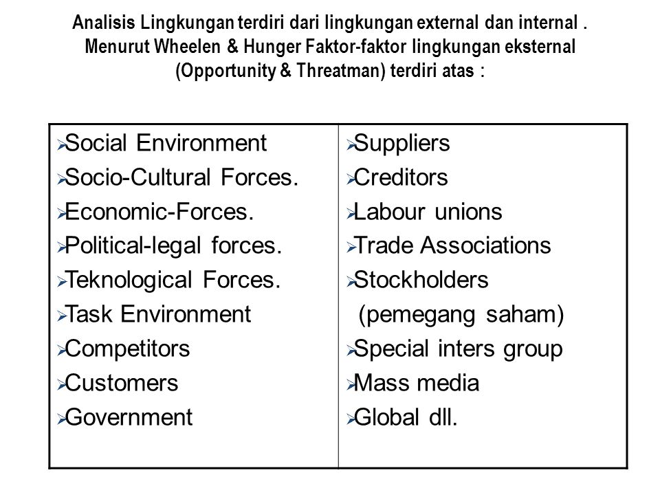 Socio-Cultural Forces. Economic-Forces. Political-legal forces.