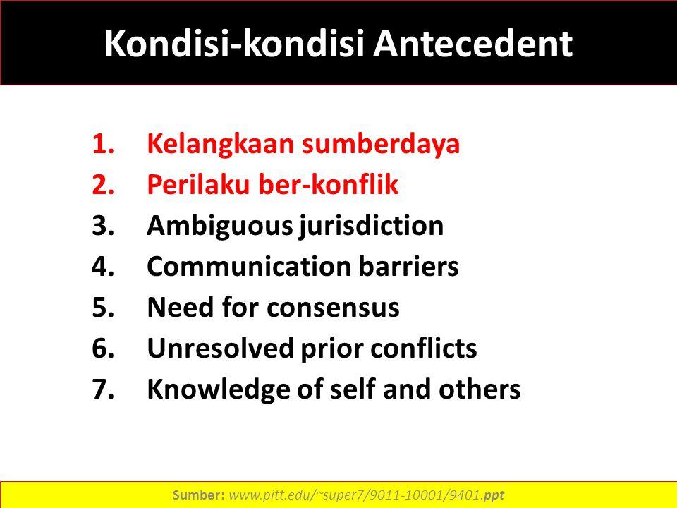 Kondisi-kondisi Antecedent