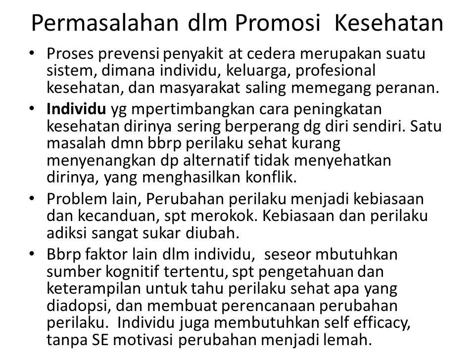 Permasalahan dlm Promosi Kesehatan