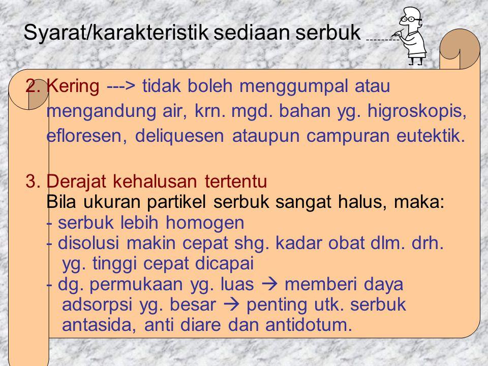 Syarat/karakteristik sediaan serbuk