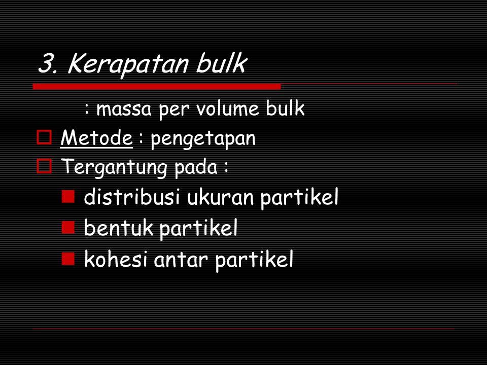 3. Kerapatan bulk distribusi ukuran partikel bentuk partikel