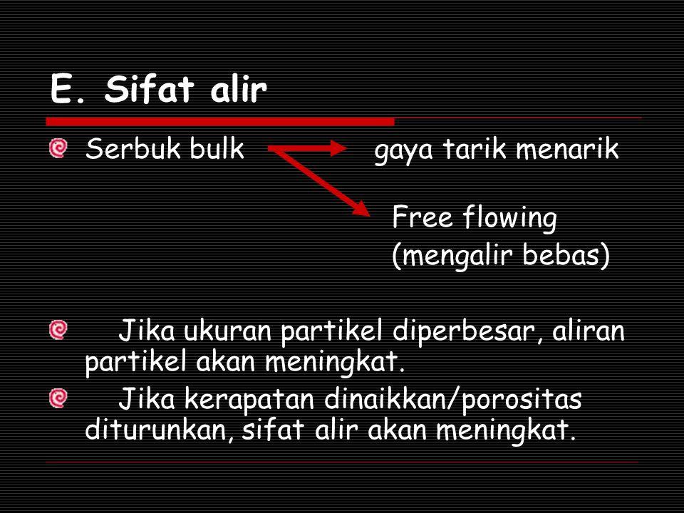 E. Sifat alir Serbuk bulk gaya tarik menarik Free flowing