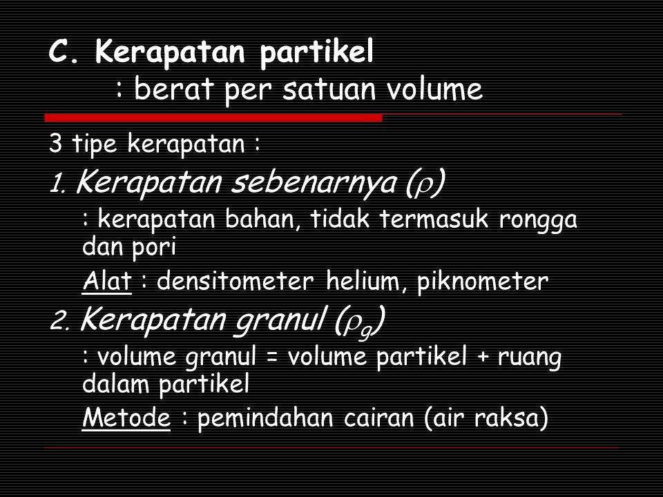 C. Kerapatan partikel : berat per satuan volume