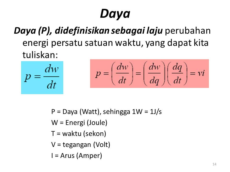 Daya Daya (P), didefinisikan sebagai laju perubahan energi persatu satuan waktu, yang dapat kita tuliskan: