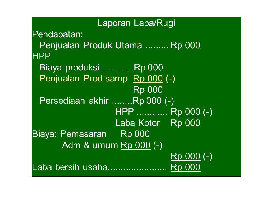 Laporan Laba/Rugi Pendapatan: Penjualan Produk Utama ......... Rp 000. HPP. Biaya produksi ............Rp 000.
