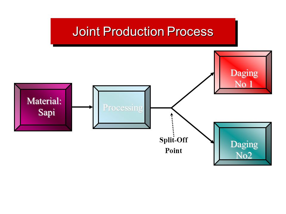 Joint Production Process