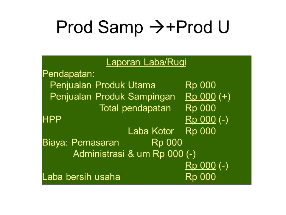 Prod Samp +Prod U Laporan Laba/Rugi Pendapatan: