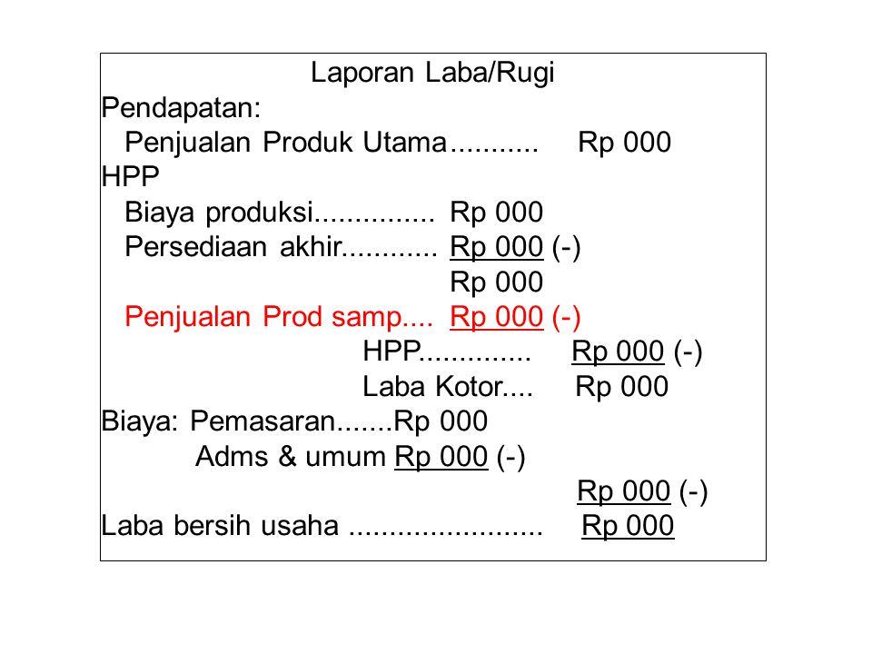 Laporan Laba/Rugi Pendapatan: Penjualan Produk Utama ........... Rp 000. HPP. Biaya produksi............... Rp 000.