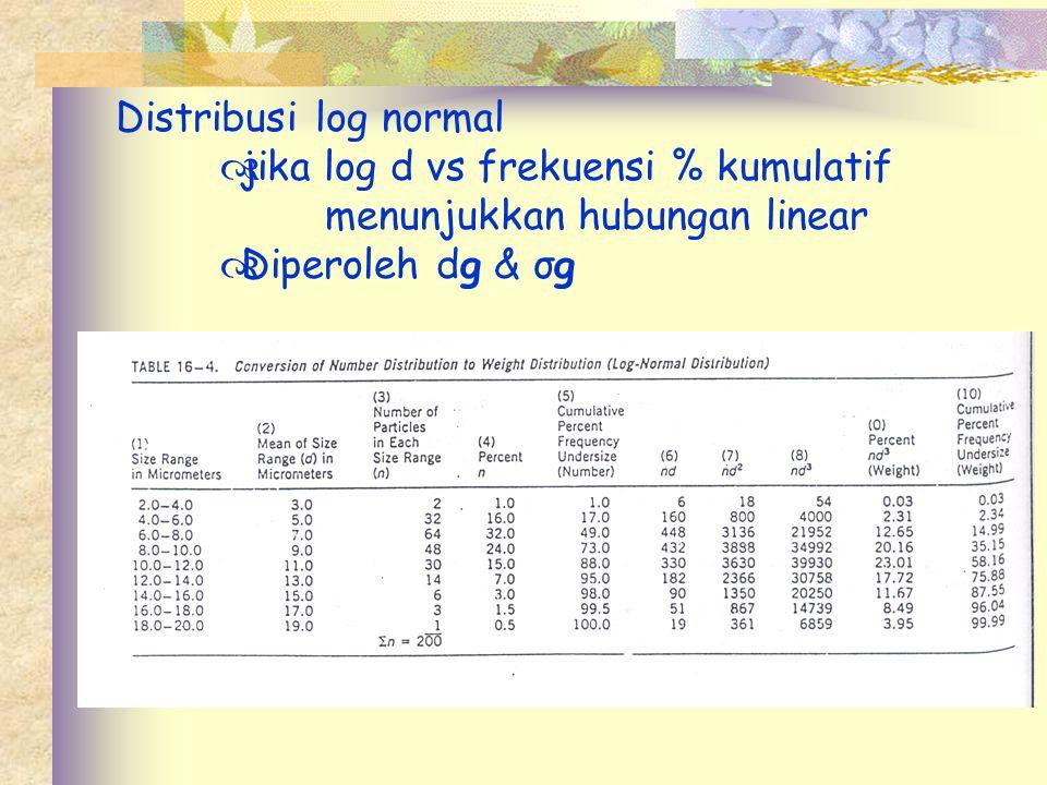 Distribusi log normal jika log d vs frekuensi % kumulatif menunjukkan hubungan linear.