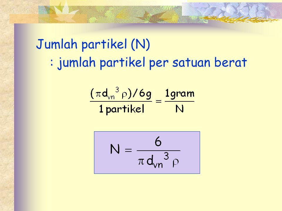 Jumlah partikel (N) : jumlah partikel per satuan berat