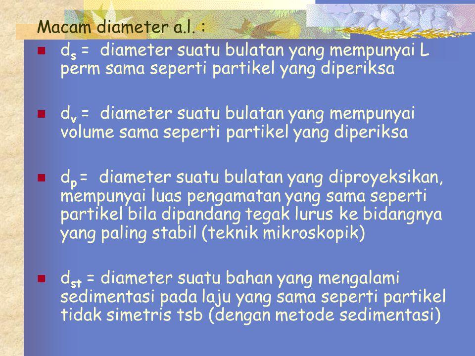 Macam diameter a.l. : ds = diameter suatu bulatan yang mempunyai L perm sama seperti partikel yang diperiksa.