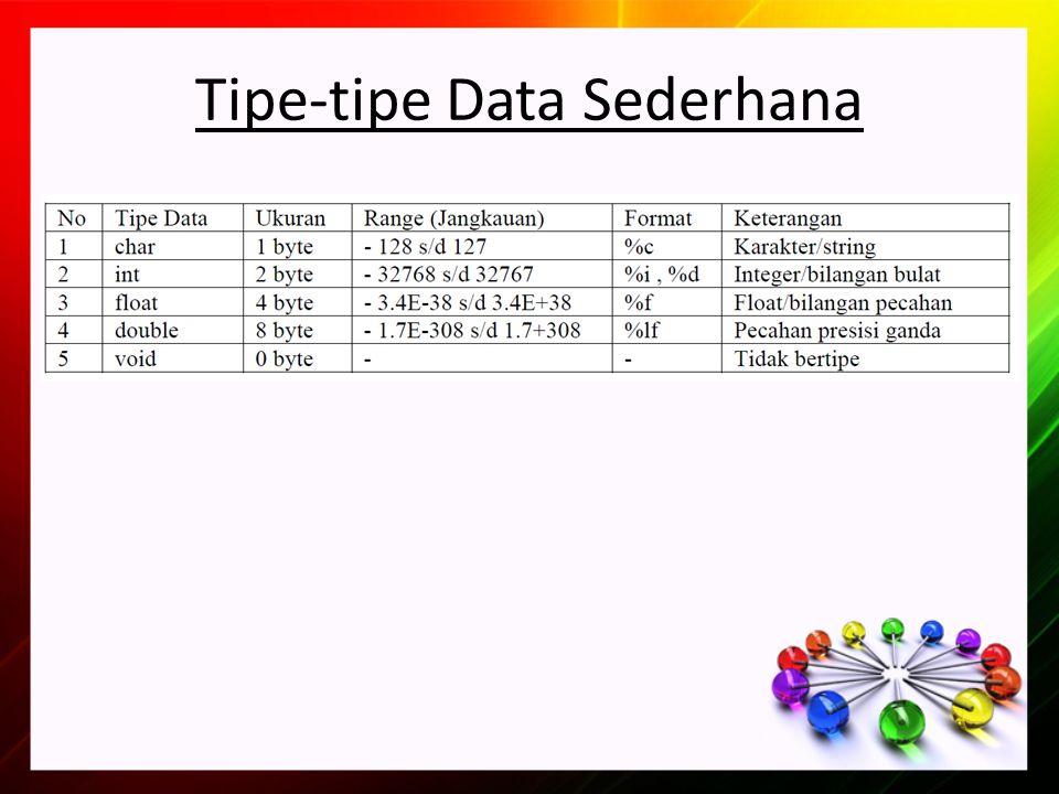 Tipe-tipe Data Sederhana