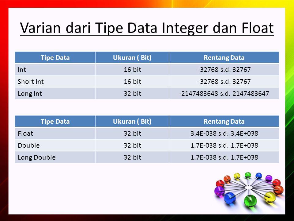 Varian dari Tipe Data Integer dan Float