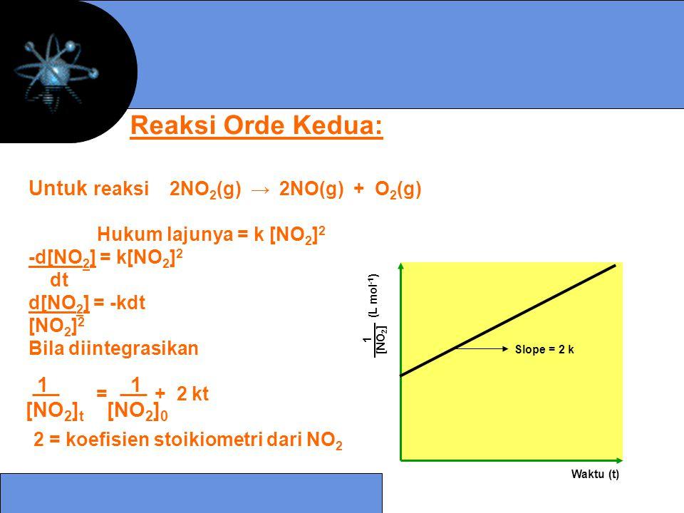 Reaksi Orde Kedua: Untuk reaksi 2NO2(g) → 2NO(g) + O2(g)