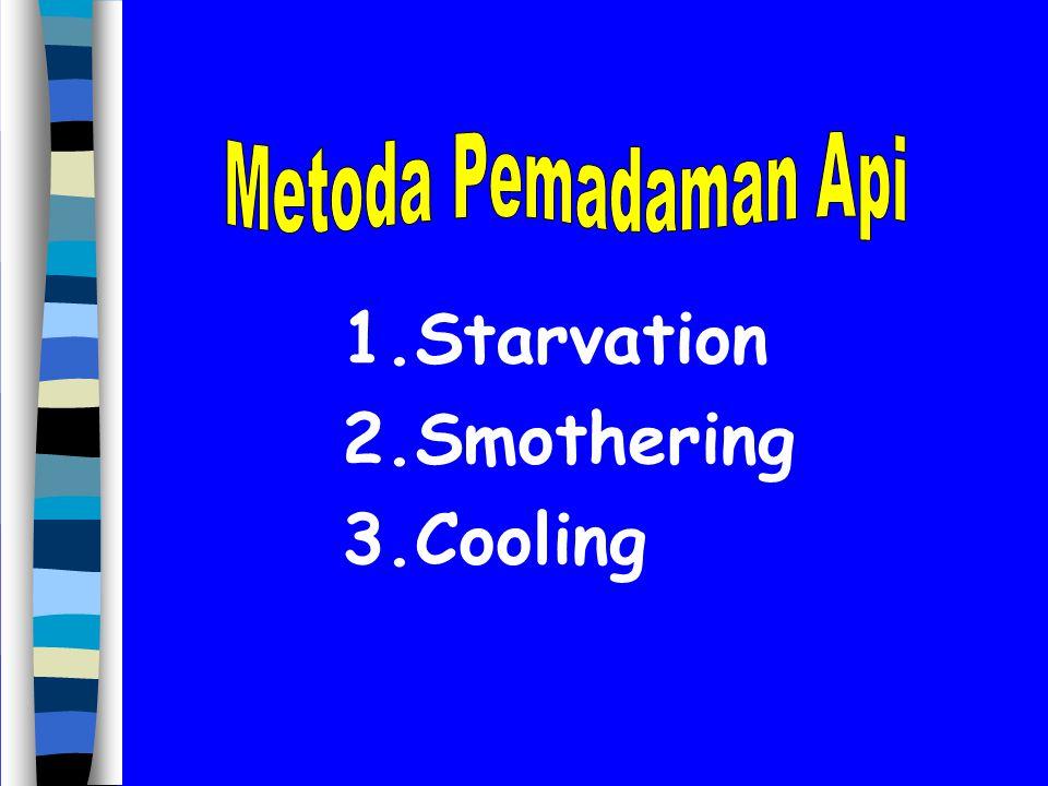 Metoda Pemadaman Api Starvation Smothering Cooling