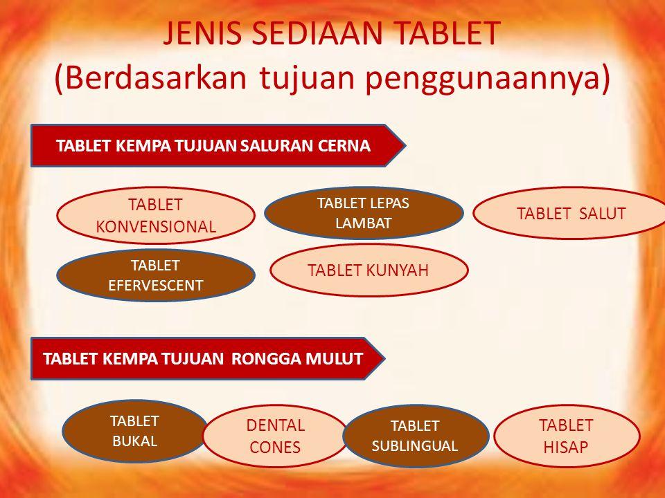JENIS SEDIAAN TABLET (Berdasarkan tujuan penggunaannya)