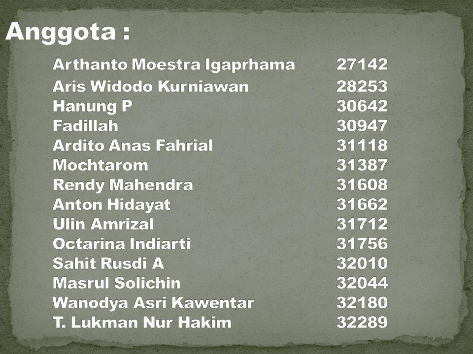 Anggota :. Arthanto Moestra Igaprhama. 27142. Aris Widodo Kurniawan