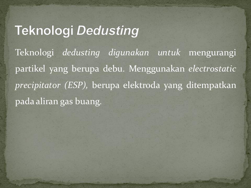 Teknologi Dedusting