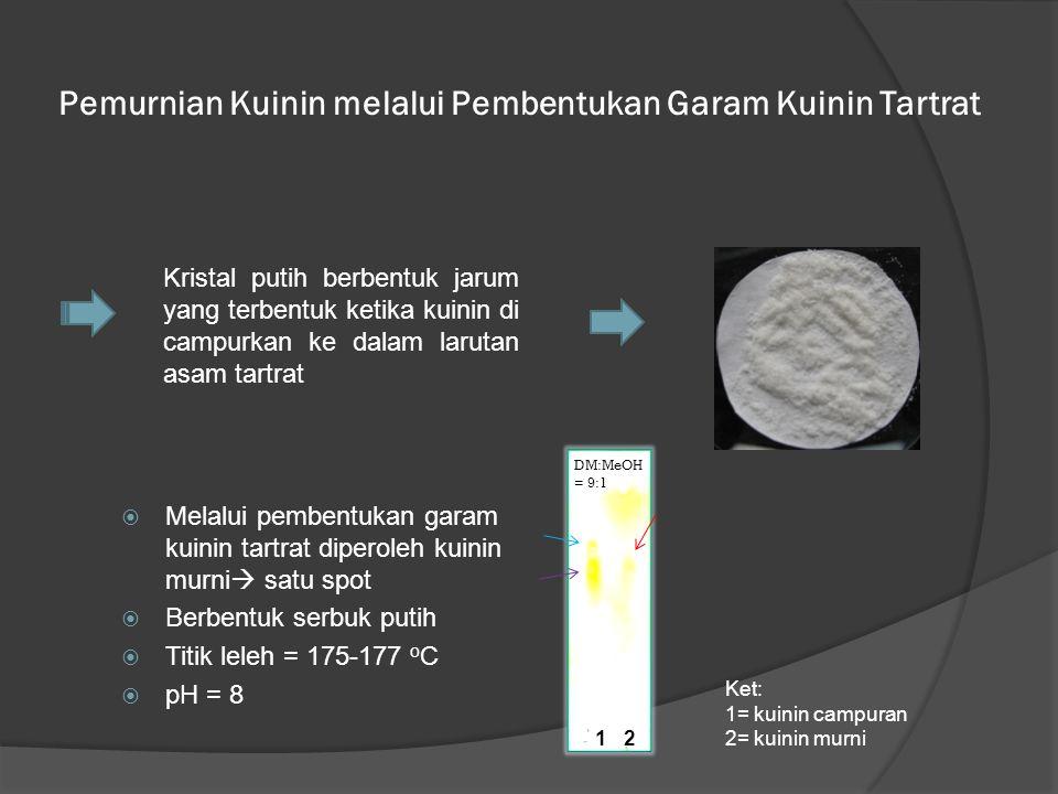 Pemurnian Kuinin melalui Pembentukan Garam Kuinin Tartrat