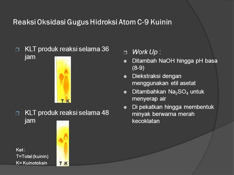 Reaksi Oksidasi Gugus Hidroksi Atom C-9 Kuinin