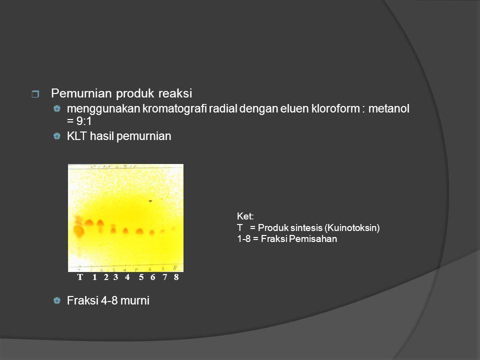 Pemurnian produk reaksi