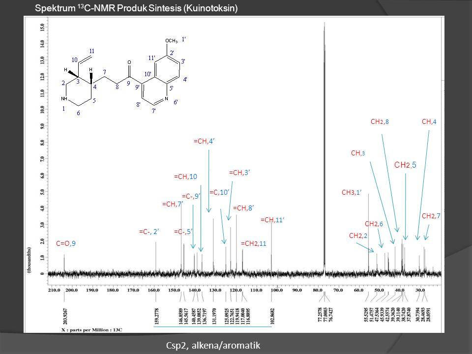 Csp2, alkena/aromatik Spektrum 13C-NMR Produk Sintesis (Kuinotoksin)