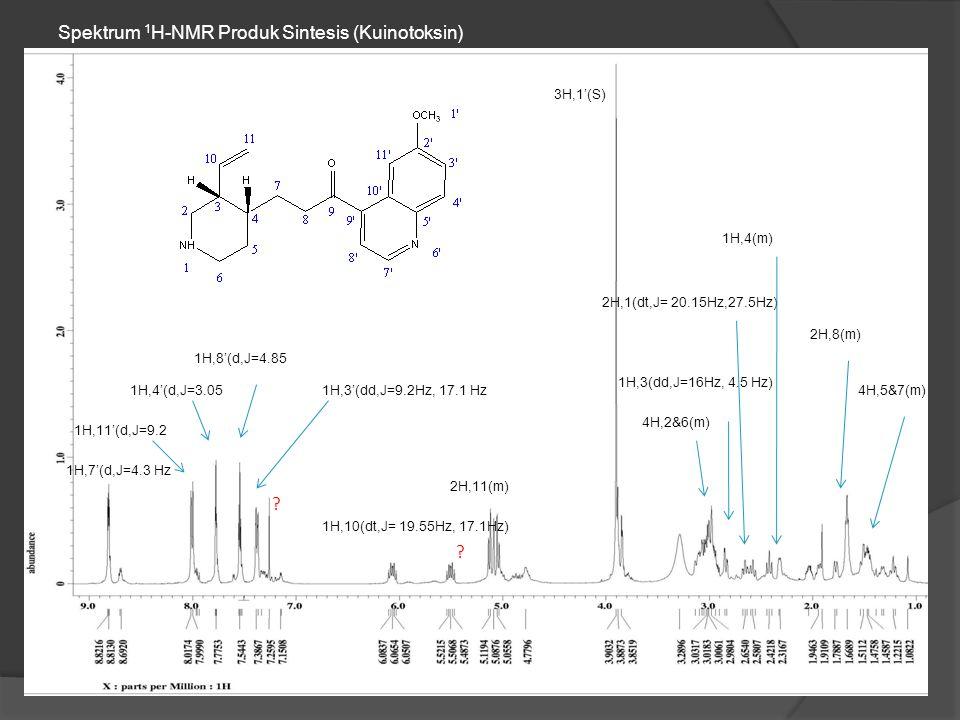 Spektrum 1H-NMR Produk Sintesis (Kuinotoksin)